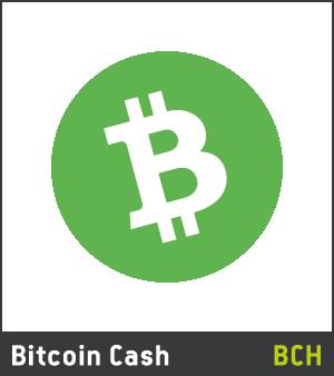 bitcoin in questo momento)